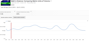Analytics - YouTube 2015-11-03 07-11-55